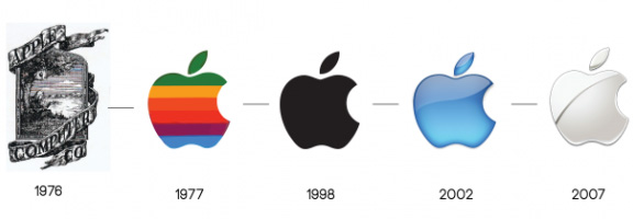 evolution-apple-logo-1
